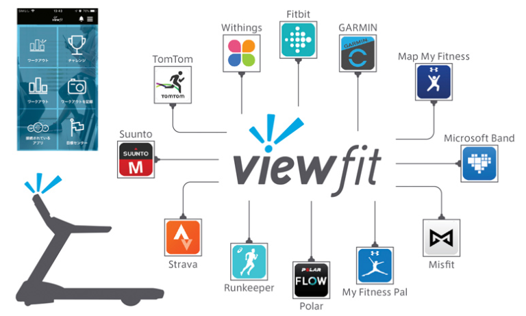 運動記録を自動で記録できるViewFitのメリットとは